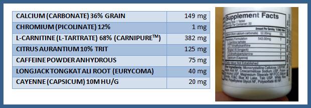 phen375-ingredients