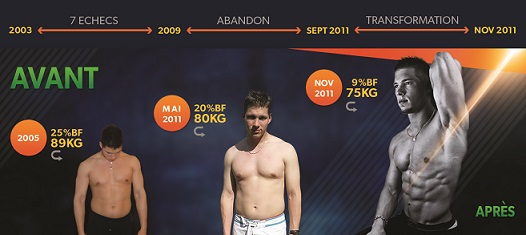 transformation-physique