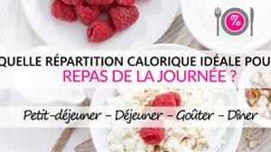 Calculer les besoins caloriques de la journée pour composer des menus équilibrés